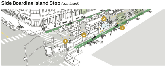 "This diagram shows how a ""boarding island"" can improve transit service, as well as prioritize comfort for riders. Image: NACTO"