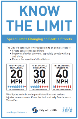 Residential streets in Seattle will have 20 mile per hour speed limits. Graphic: City of Seattle