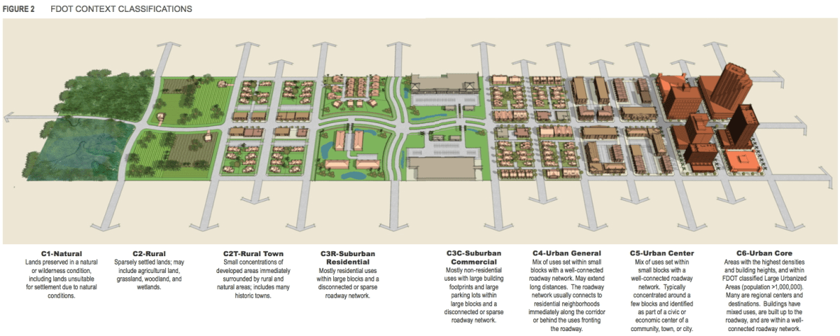 Will florida s new approach to urban streets reduce its for Rural development florida