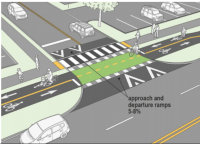 Key Design Guide to Finally Include Protected Bike Lanes ...