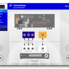 Av Receiver Wiring Diagram 2004 Toyota Tacoma Parts Setup Guide Overview Apps Audio Visual Products Based On Your Selection Of Input Output Connected Devices This App Shows You To Which Terminals The These Need Be