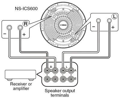Pyle Audio Speakers Magnavox Audio Speakers Wiring Diagram