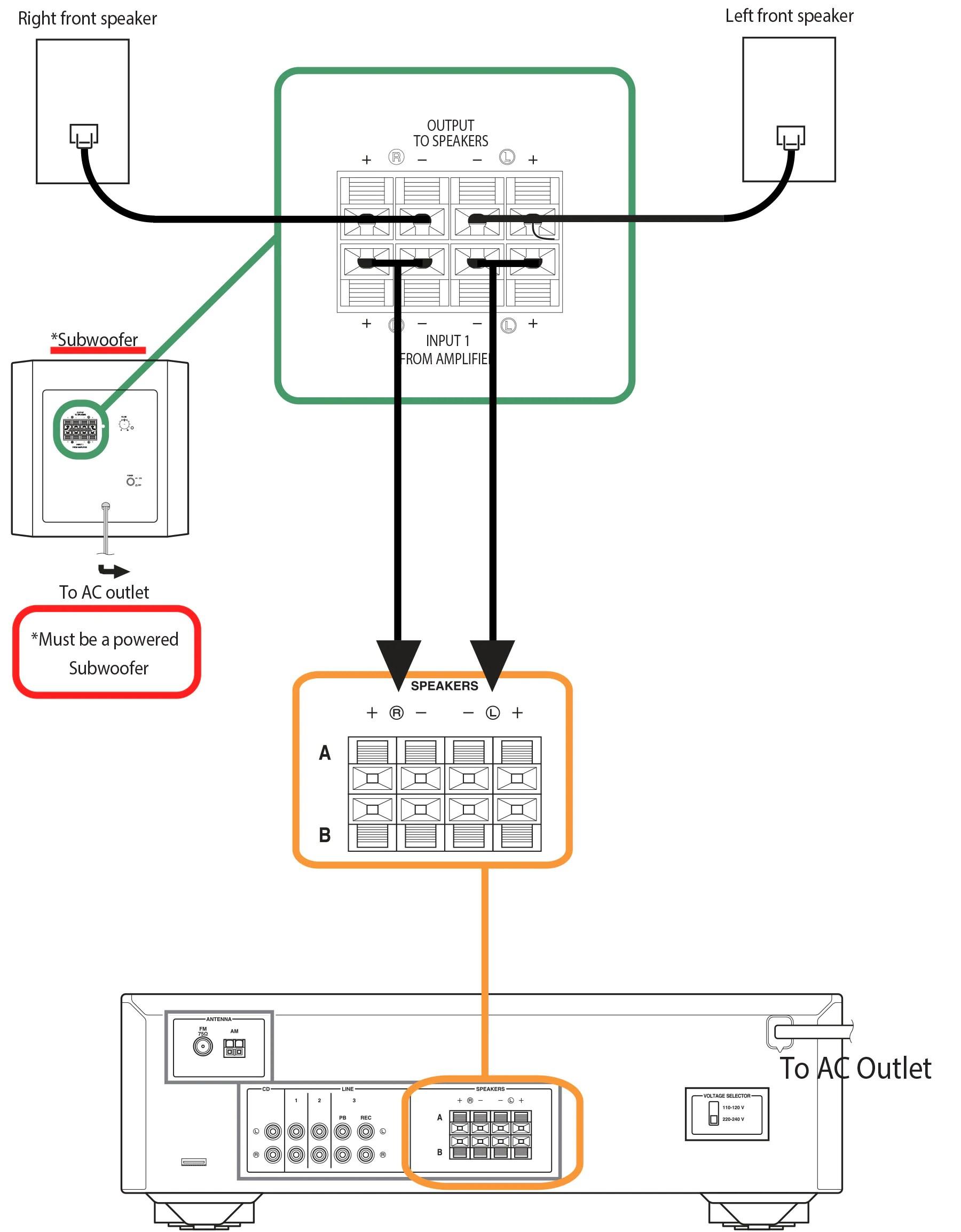 R S202 Subwoofer Hookup Diagram
