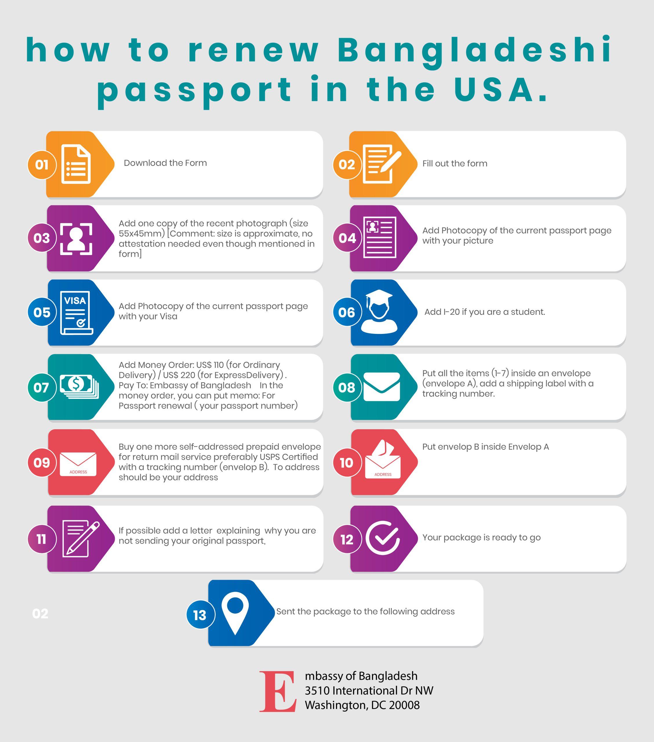 How To Renew Bangladeshi Passport In Usa