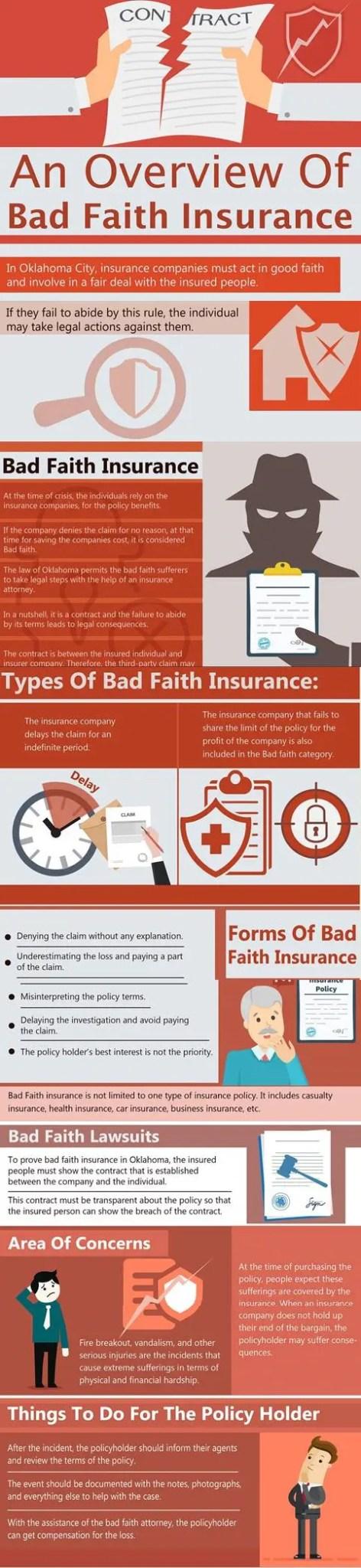 bad faith insurance