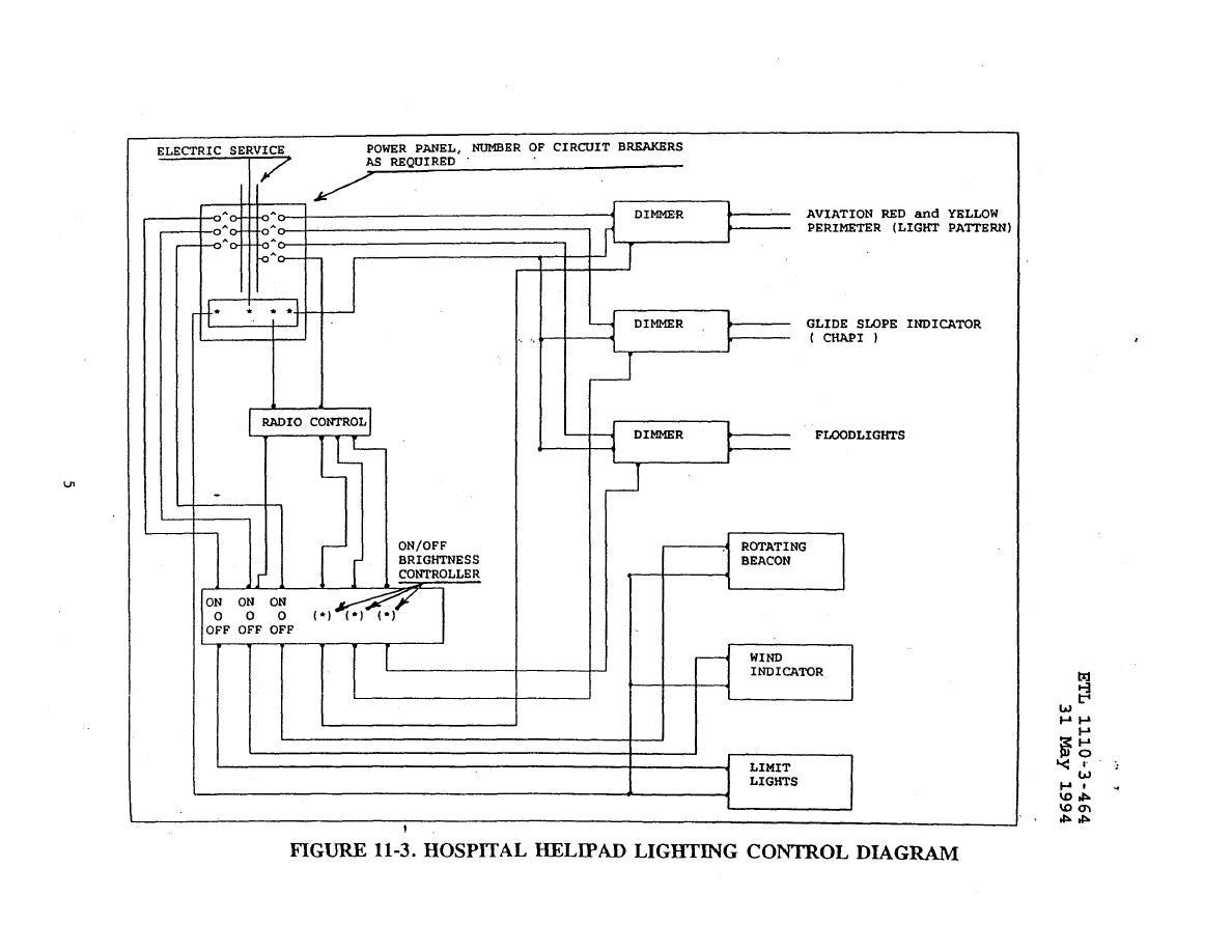 staircase wiring diagram pdf