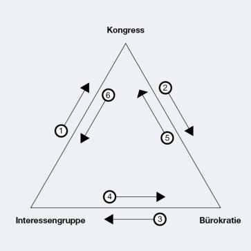 Braml_Szenarien_Grafik2