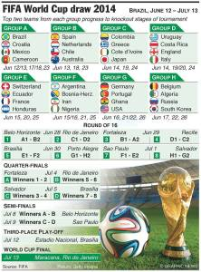 world-cup-soccer-schedule_2014