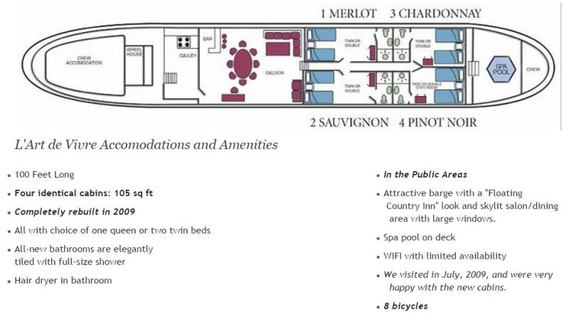 The Deck Plan, Accommodations and Amenities aboard the L'Art de Vivre barge cruise in Burgundy.