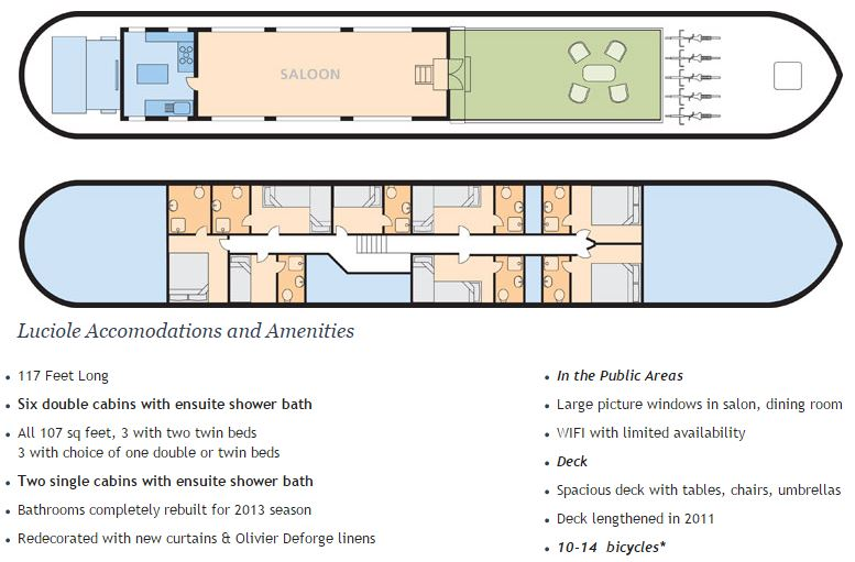 Luciole Deck Plan and Accomodations