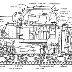 Savage Model 110 Parts Diagram Two Way Dimmer Switch Wiring Downloads Us Armorment The Art And Science Of Shooting