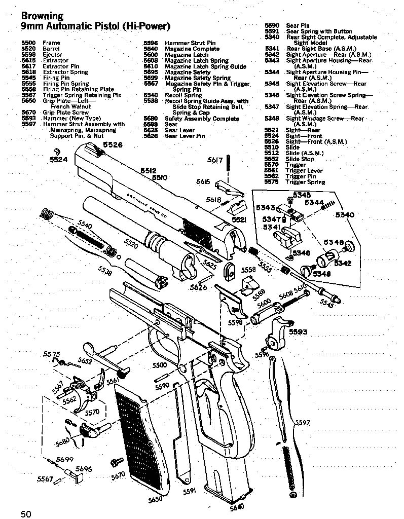 Downloads : US Armorment, The Art & Science of Shooting