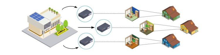Securely Connecting Home-Based Personnel