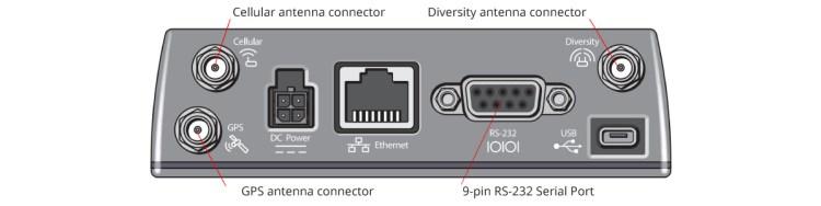 RV55 Serial Port for Dual Mode