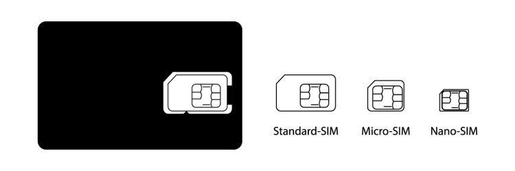 Verizon Triple Punch LTE Sim Cards