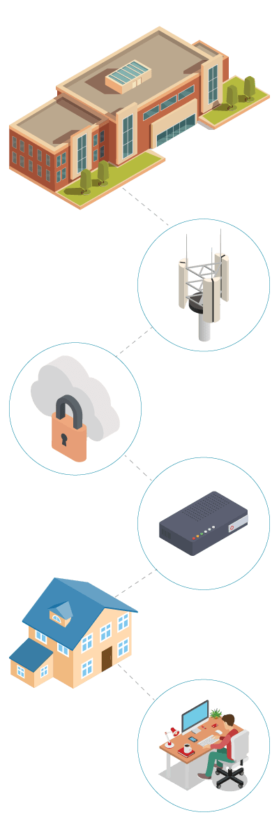 Equipping Student Homes with Internet Access