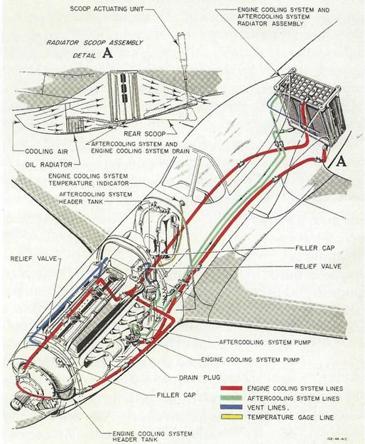 p 51 engine diagram