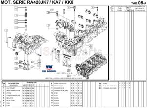 US Auto JEEP WRANGLER JK 2.8L 4 CYL 16V VM DIESEL TURBO