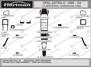 Декор на панель Hartman (Climatronic, Manual) 1998-2004