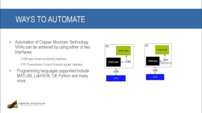 Ways to Automate using a Network Analyzer