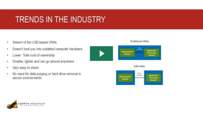 Trends in the RF and Microwave Industry