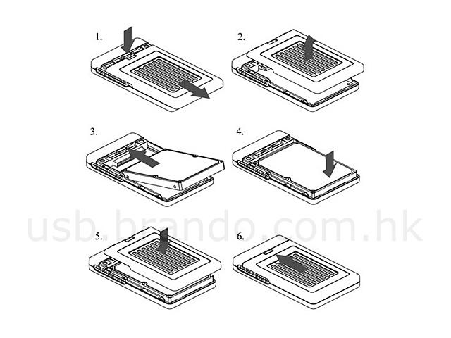 Staray S Series S3 Data Encryption Box