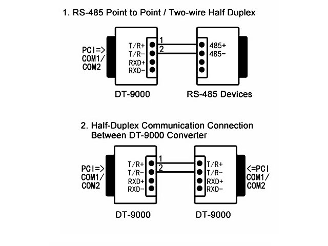 Network Connection Wiring Diagram Passive Rs232 To Rs485 Converter