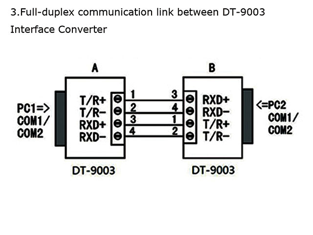 Passive RS232 to RS422/RS485 Converter