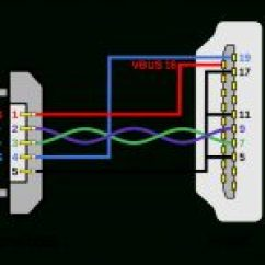 Micro Usb Type B Wiring Diagram Sunl Electric Scooter File Mhl Hdmi Svg Wikimedia Commons