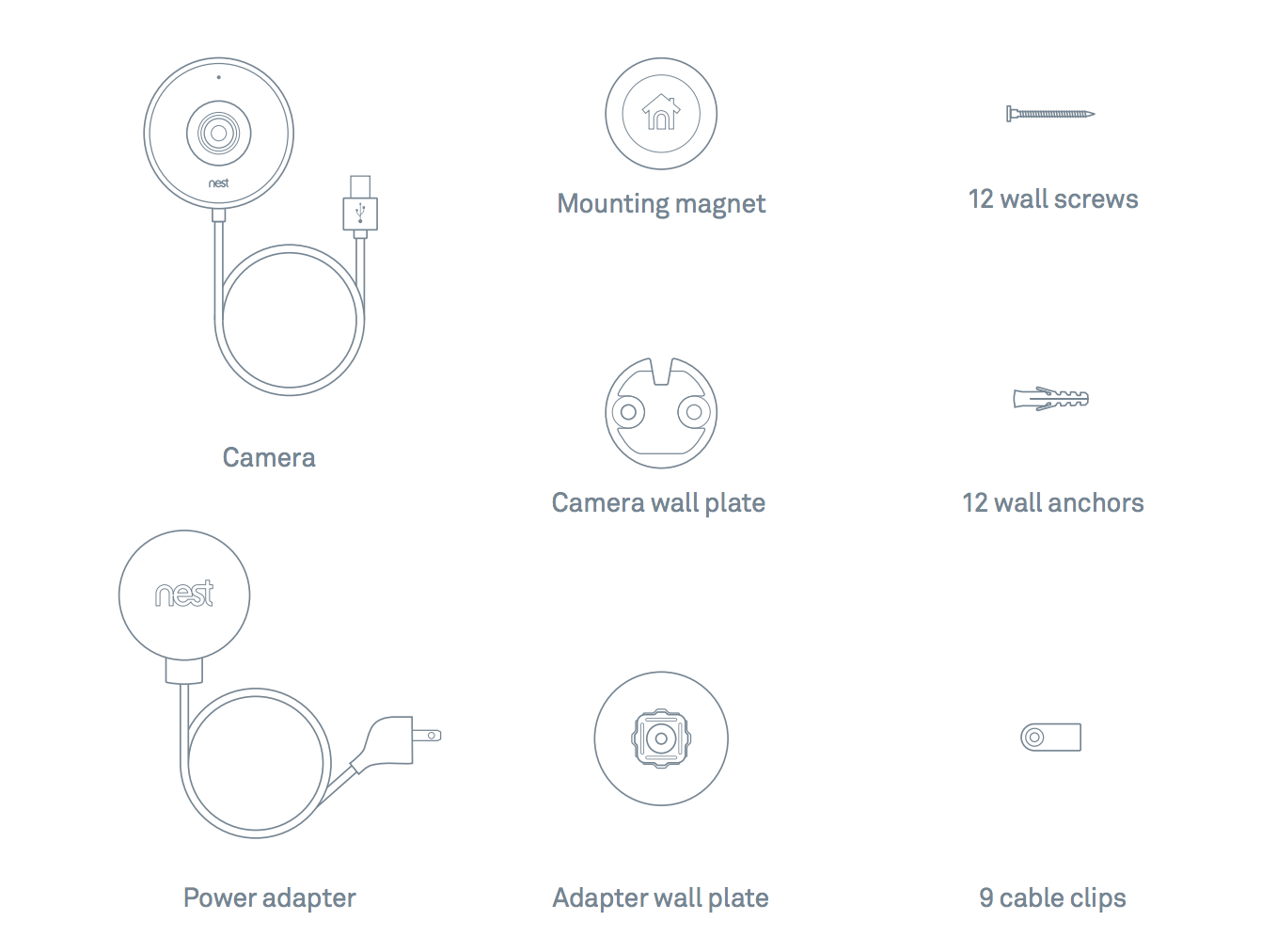 Power Cord Schematic