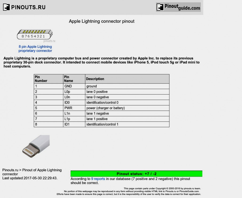 Iphone 5 Lightning To Usb Cable Wiring Diagram Auto Electrical Wiring Diagram