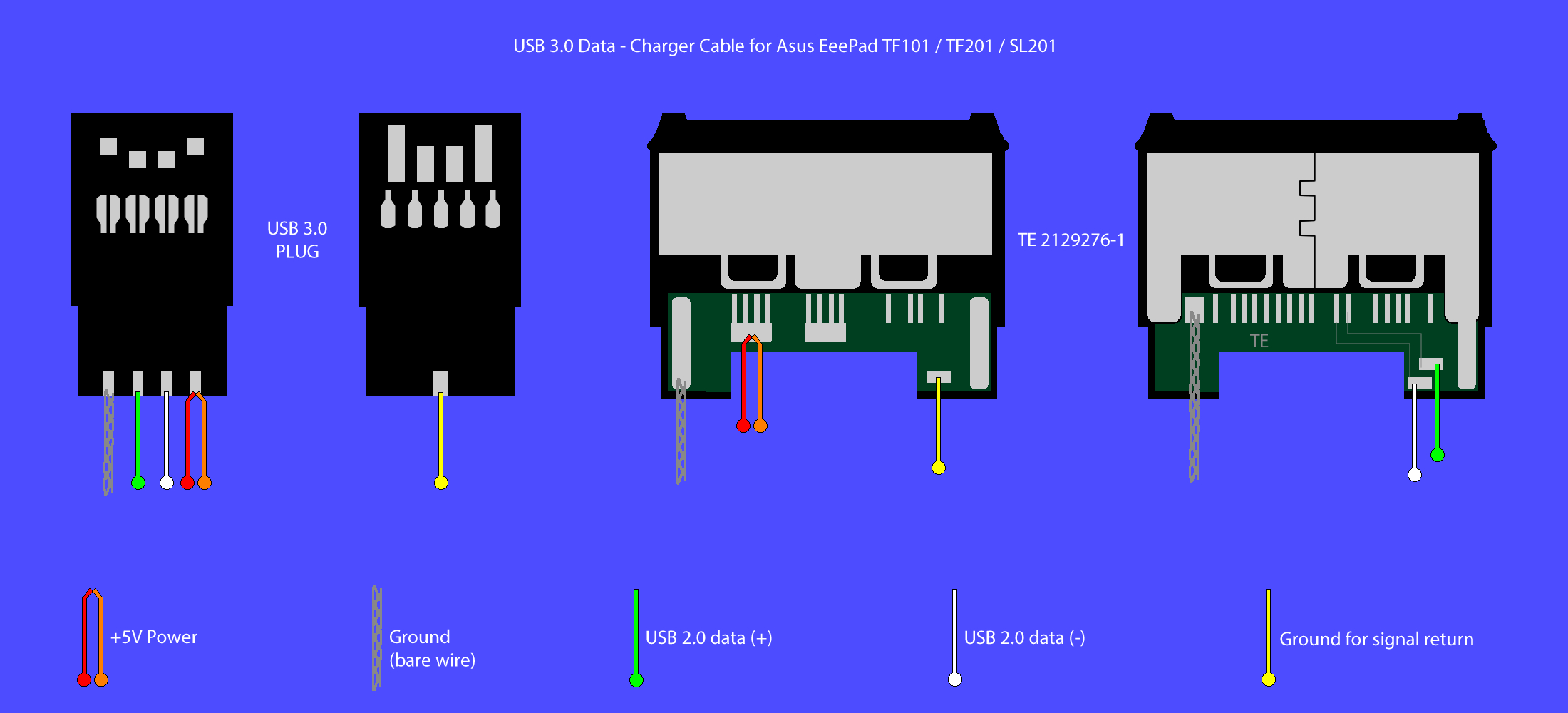 Diagram Likewise Iphone 5 Lightning Cable Wiring Diagram Also Iphone