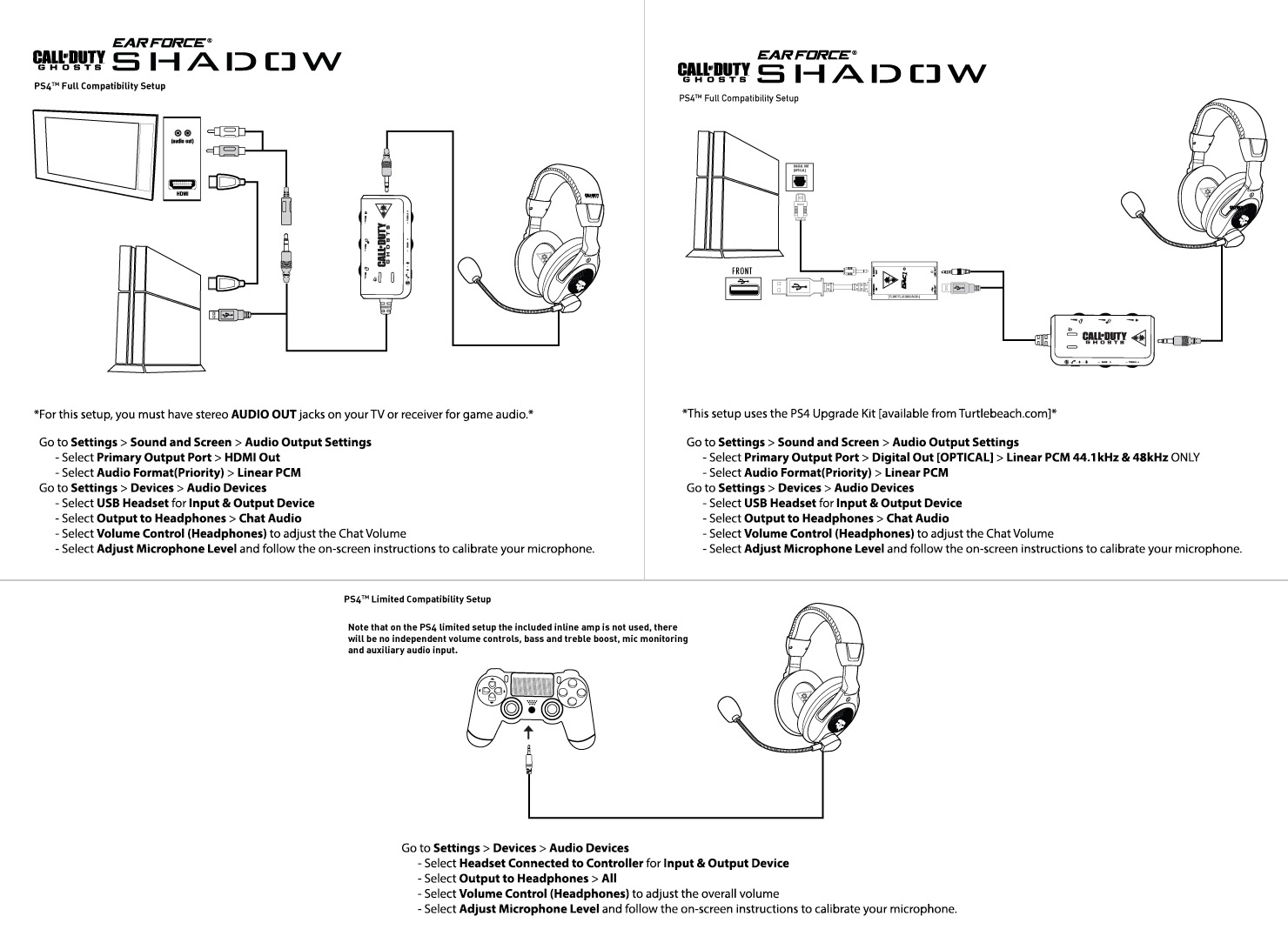 Wiring Diagram For Usb Webcam