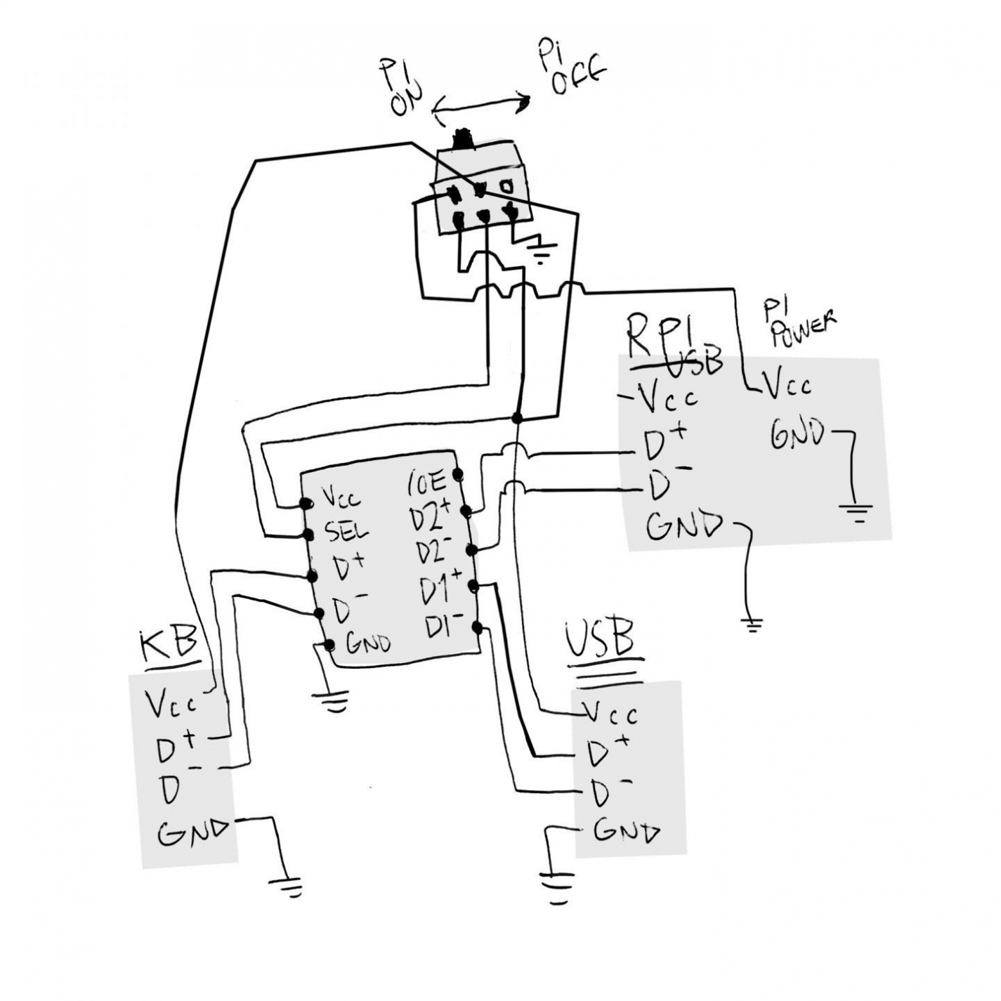 Wiring Diagram For Hdmi To Usb To A Micro