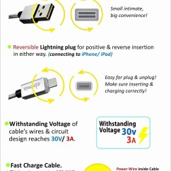 Micro Usb Charging Cable Wiring Diagram 4 Channel Amp Charger Vinny Oleo Vegetal