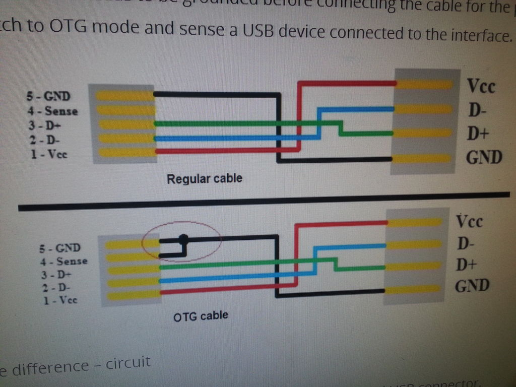 Telephone Jack Wiring Diagram Additionally Ont And Wiring Information