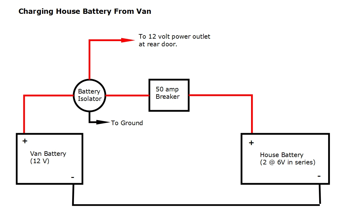 12v power outlet wiring diagram