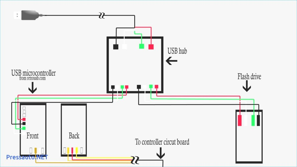 ps2 controller to usb converter usb wiring diagram usb wiring diagram