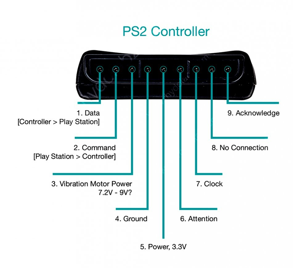 ps2 to usb cable diagram 220v well pump pressure switch wiring