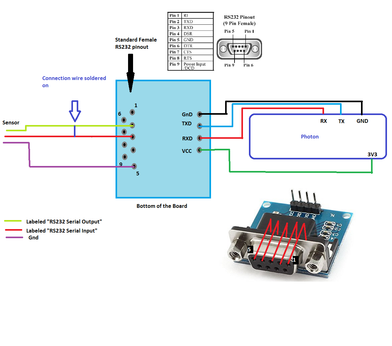Crossover Cable Pinout Diagram Wiring Harness Wiring Diagram