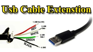 Telephone Line Cord To Usb Wiring Diagram | USB Wiring Diagram