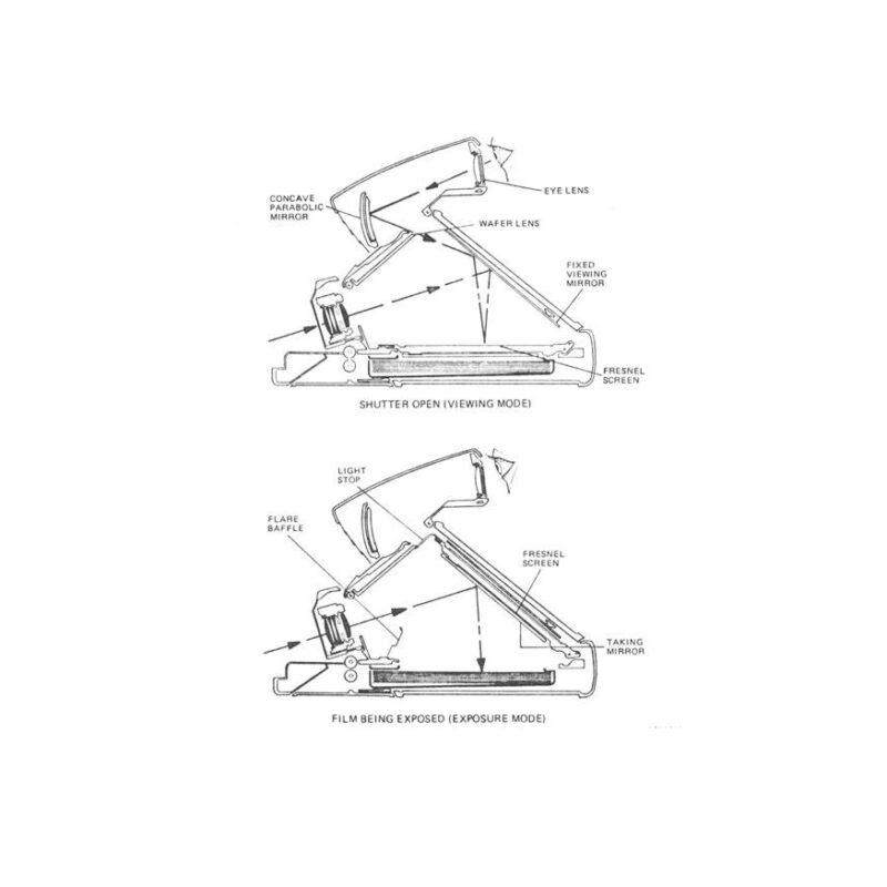 Polaroid SX70 Service Manual Parts List Download
