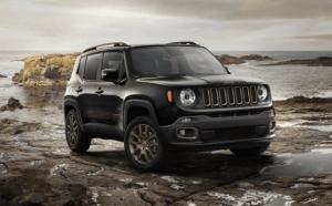 2020 Jeep Renegade Engine, Drivetrain, and Price