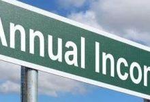 冷知识 | 申请信用卡时,银行允许填写的最高年收入是多少?