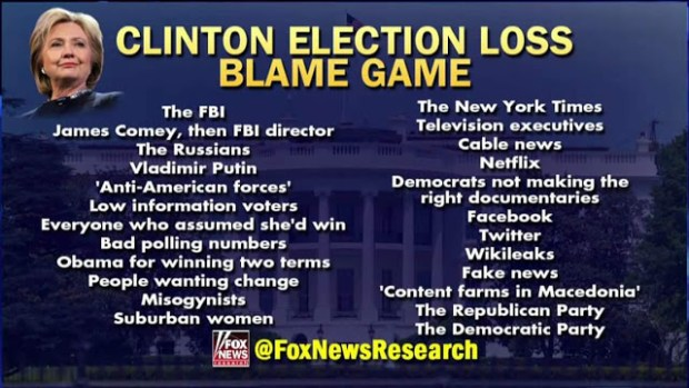 Fox News Research Hillary Excuses