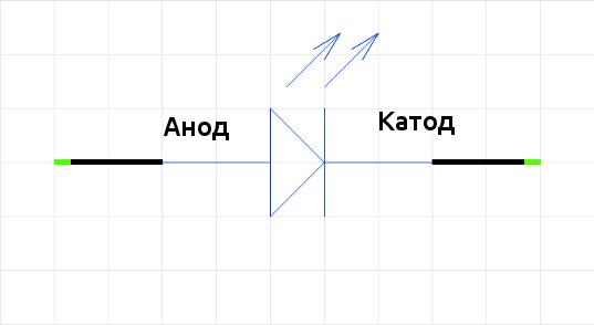 Изображение светодиода на схеме