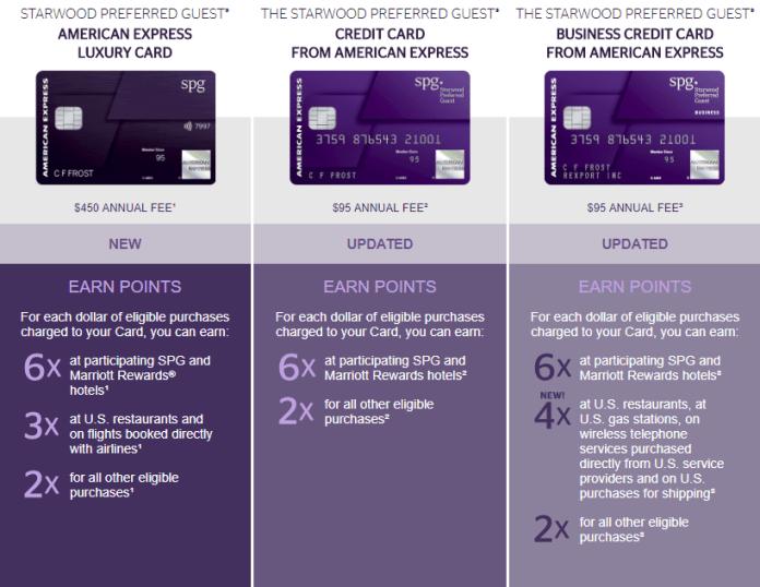 SPG card comparison