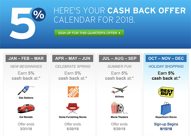 5-percent-cash-back-cards-rotating-categories-3.jpg