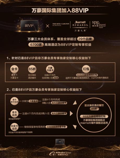 marriott-platinum-status-challenge-taobao-88vip-8-nights-2