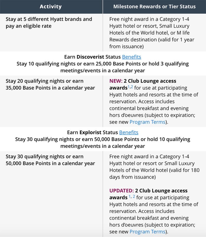 world-of-hyatt-hotel-rewards-program-5